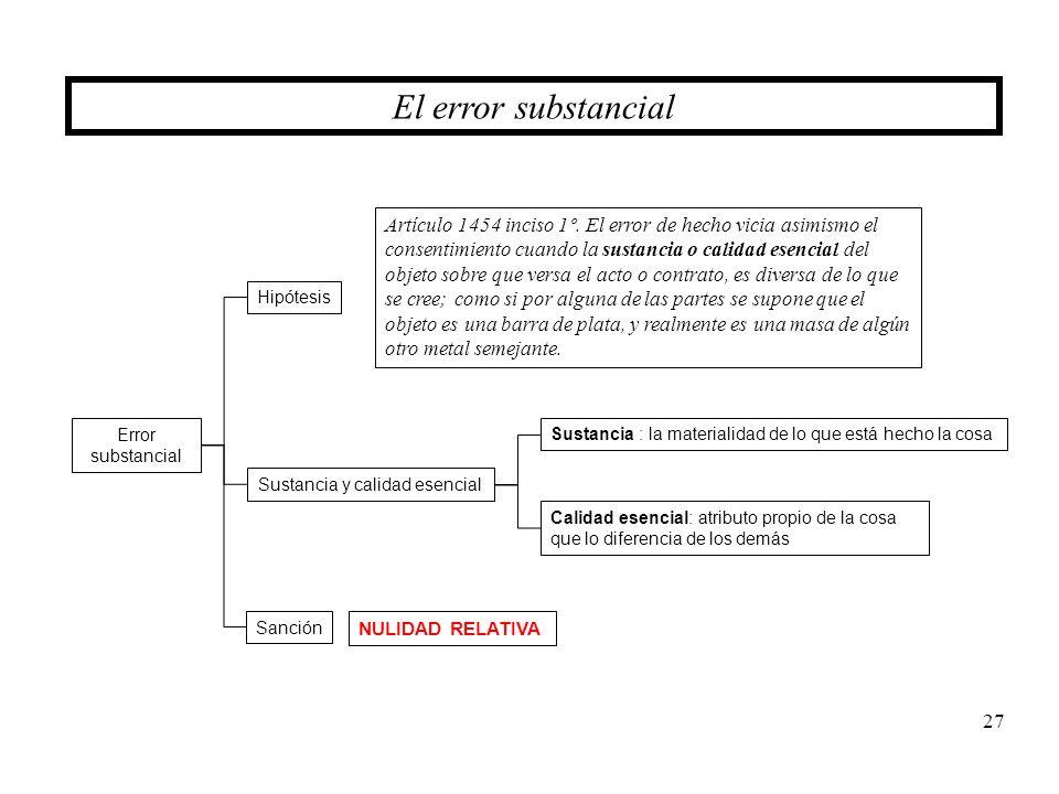 27 El error substancial Error substancial Hipótesis Sustancia y calidad esencial Sanción Artículo 1454 inciso 1º. El error de hecho vicia asimismo el
