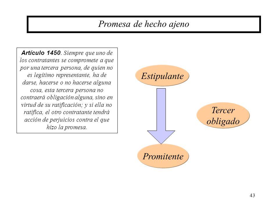 43 Promesa de hecho ajeno Artículo 1450. Siempre que uno de los contratantes se compromete a que por una tercera persona, de quien no es legítimo repr