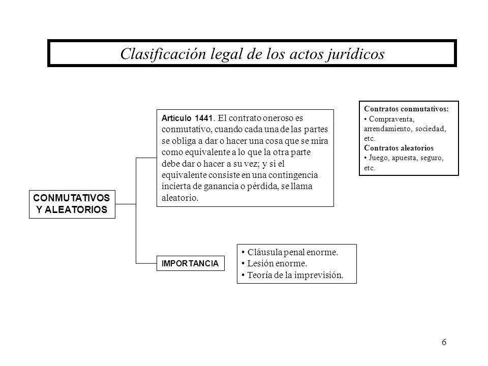 17 Teorías sobre la formación del consentimiento TEORÍA DE LA EXPEDICIÓN TEORÍA DE LA RECEPCIÓN Es la REGLA GENERAL.