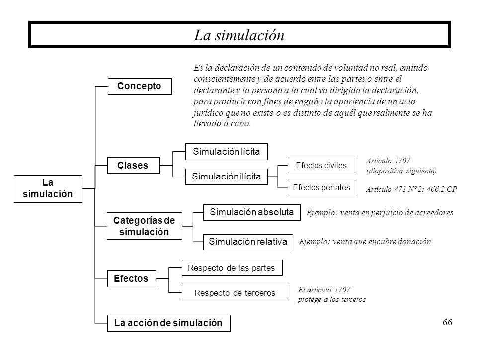 66 La simulación Categorías de simulación La simulación Clases Concepto Efectos Simulación lícita Simulación ilícita Es la declaración de un contenido