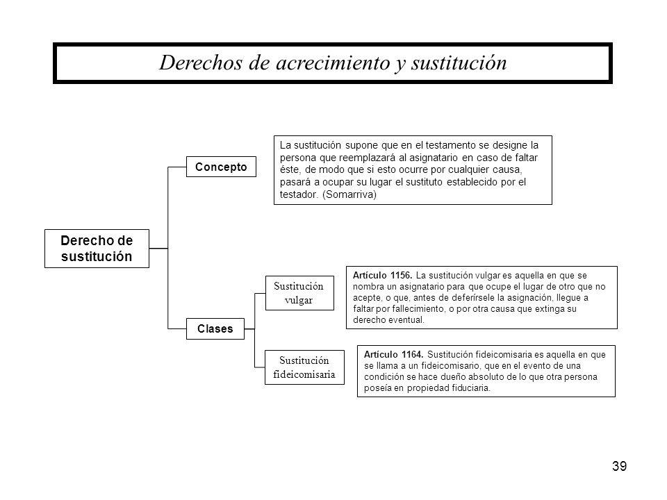 39 Derecho de sustitución Derechos de acrecimiento y sustitución Concepto Clases La sustitución supone que en el testamento se designe la persona que
