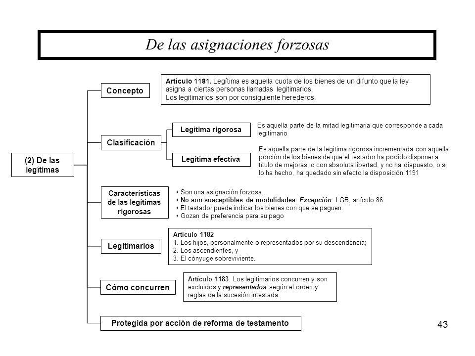 43 (2) De las legítimas De las asignaciones forzosas Concepto Características de las legítimas rigorosas Clasificación Artículo 1181. Legítima es aque