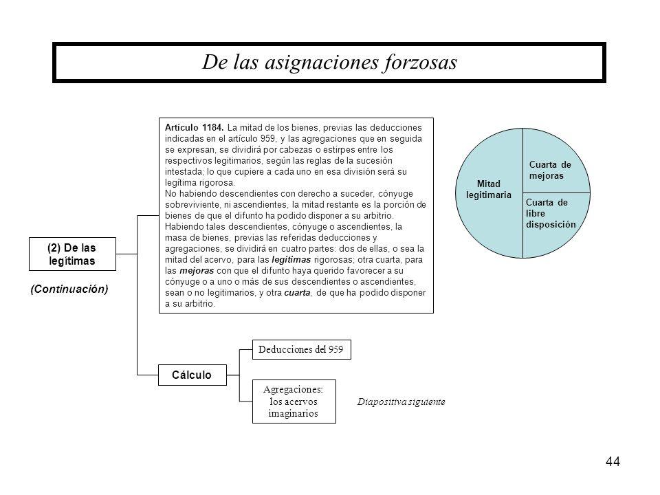44 (2) De las legítimas De las asignaciones forzosas Cálculo (Continuación) Deducciones del 959 Mitad legitimaria Cuarta de mejoras Cuarta de libre di