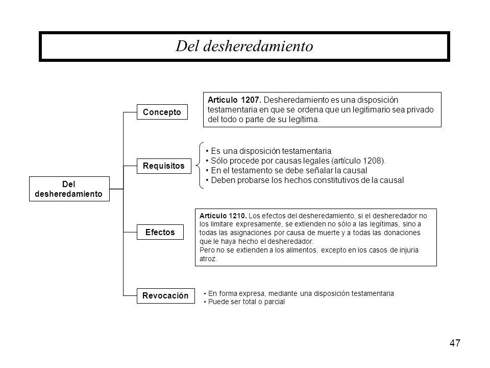 47 Del desheredamiento Concepto Efectos Requisitos Artículo 1207. Desheredamiento es una disposición testamentaria en que se ordena que un legitimario