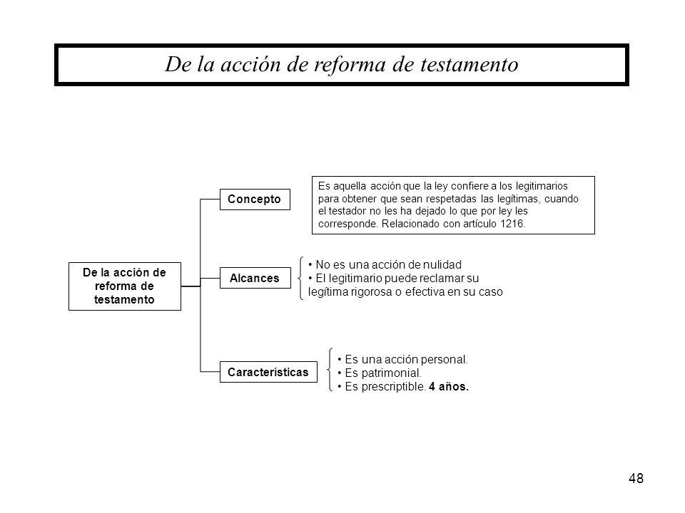 48 De la acción de reforma de testamento Concepto Alcances Características Es aquella acción que la ley confiere a los legitimarios para obtener que s