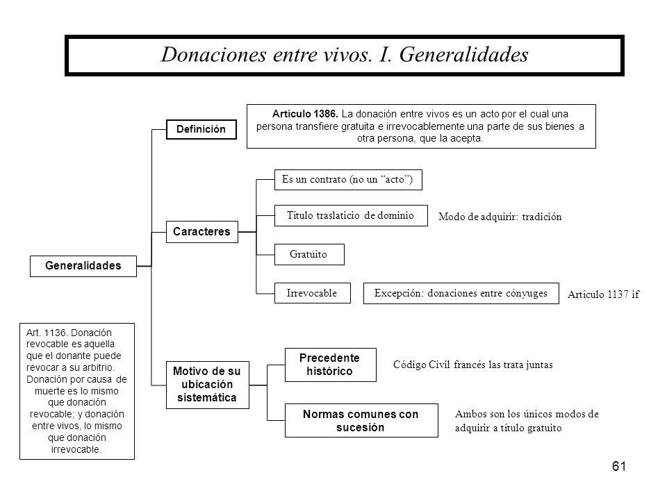 61 Donaciones entre vivos. I. Generalidades Caracteres Generalidades Es un contrato (no un acto) IrrevocableExcepción: donaciones entre cónyuges Motiv