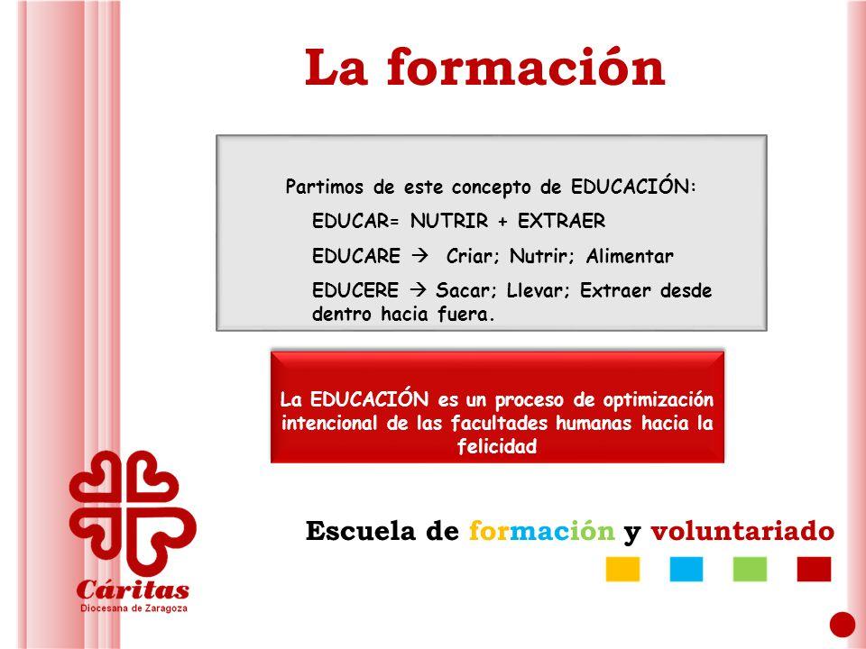 La formación Partimos de este concepto de EDUCACIÓN: EDUCAR= NUTRIR + EXTRAER EDUCARE Criar; Nutrir; Alimentar EDUCERE Sacar; Llevar; Extraer desde dentro hacia fuera.
