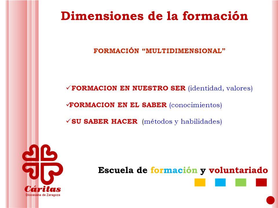 Escuela de formación y voluntariado FORMACIÓN MULTIDIMENSIONAL Dimensiones de la formación FORMACION EN NUESTRO SER (identidad, valores) FORMACION EN EL SABER (conocimientos) SU SABER HACER (métodos y habilidades)