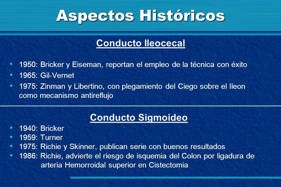 Aspectos Históricos 1950: Bricker y Eiseman, reportan el empleo de la técnica con éxito 1965: Gil-Vernet 1975: Zinman y Libertino, con plegamiento del