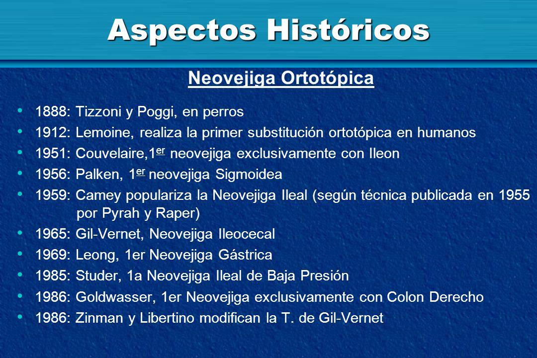 Aspectos Históricos 1888: Tizzoni y Poggi, en perros 1912: Lemoine, realiza la primer substitución ortotópica en humanos 1951: Couvelaire,1 er neoveji