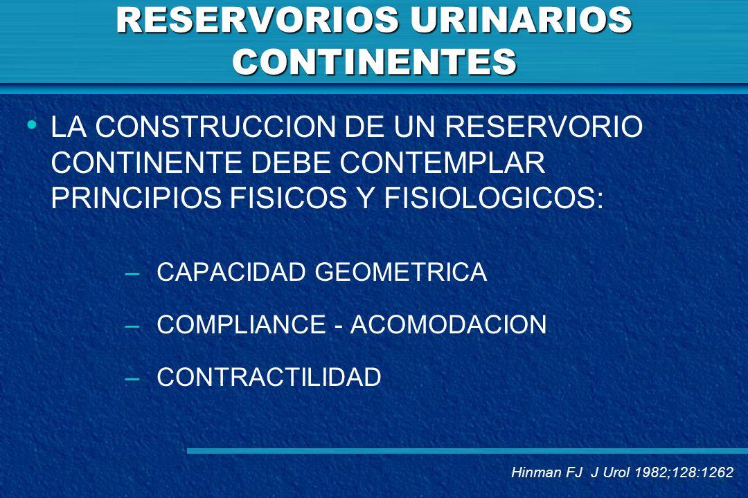 RESERVORIOS URINARIOS CONTINENTES LA CONSTRUCCION DE UN RESERVORIO CONTINENTE DEBE CONTEMPLAR PRINCIPIOS FISICOS Y FISIOLOGICOS: – CAPACIDAD GEOMETRIC