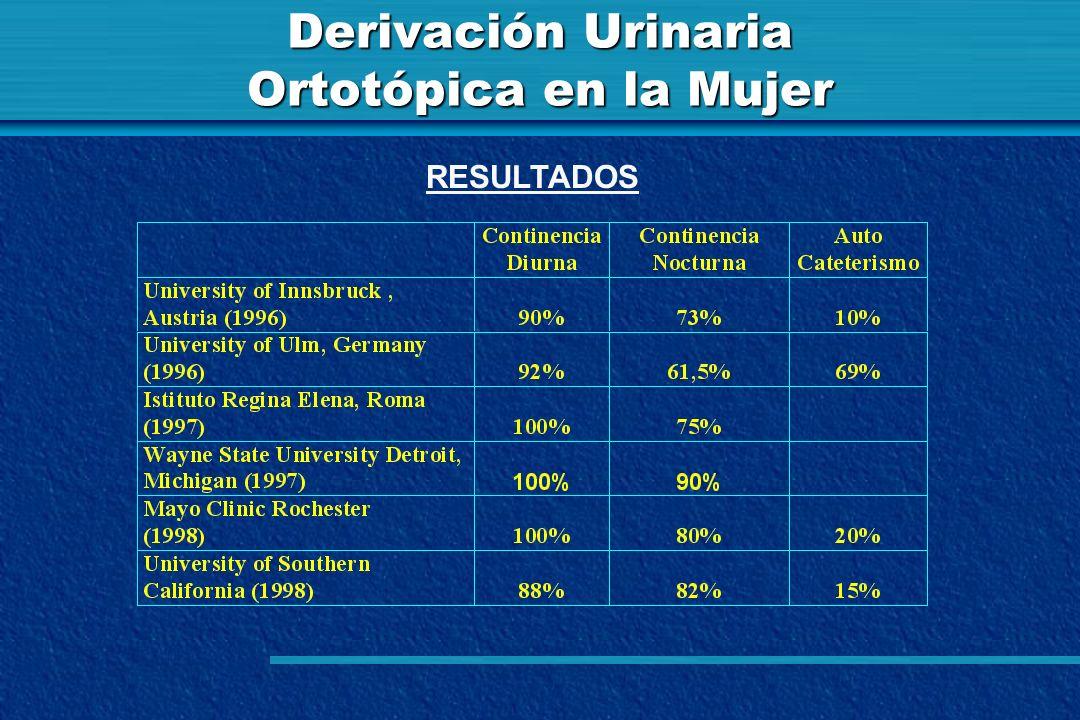 Derivación Urinaria Ortotópica en la Mujer RESULTADOS