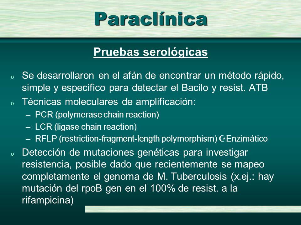 Paraclínica u Se desarrollaron en el afán de encontrar un método rápido, simple y especifico para detectar el Bacilo y resist. ATB Técnicas moleculare