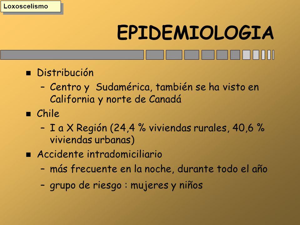 EPIDEMIOLOGIA n Distribución –Centro y Sudamérica, también se ha visto en California y norte de Canadá n Chile –I a X Región (24,4 % viviendas rurales