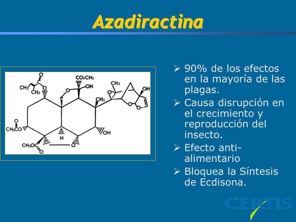 Azadiractina 90% de los efectos en la mayoría de las plagas. Causa disrupción en el crecimiento y reproducción del insecto. Efecto anti- alimentario B