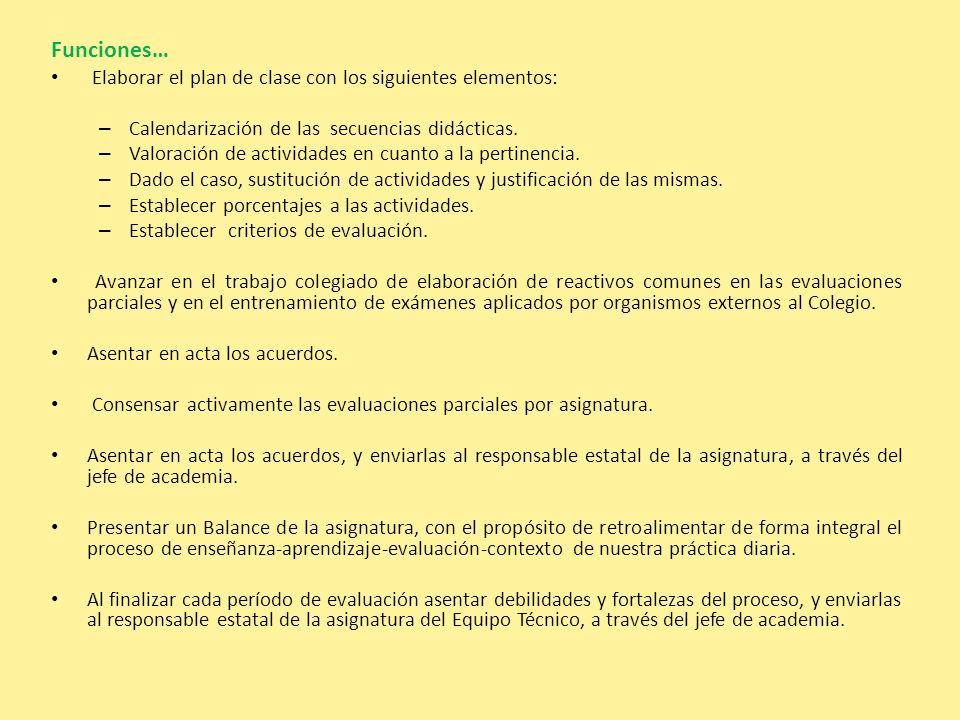 Funciones… Elaborar el plan de clase con los siguientes elementos: – Calendarización de las secuencias didácticas. – Valoración de actividades en cuan