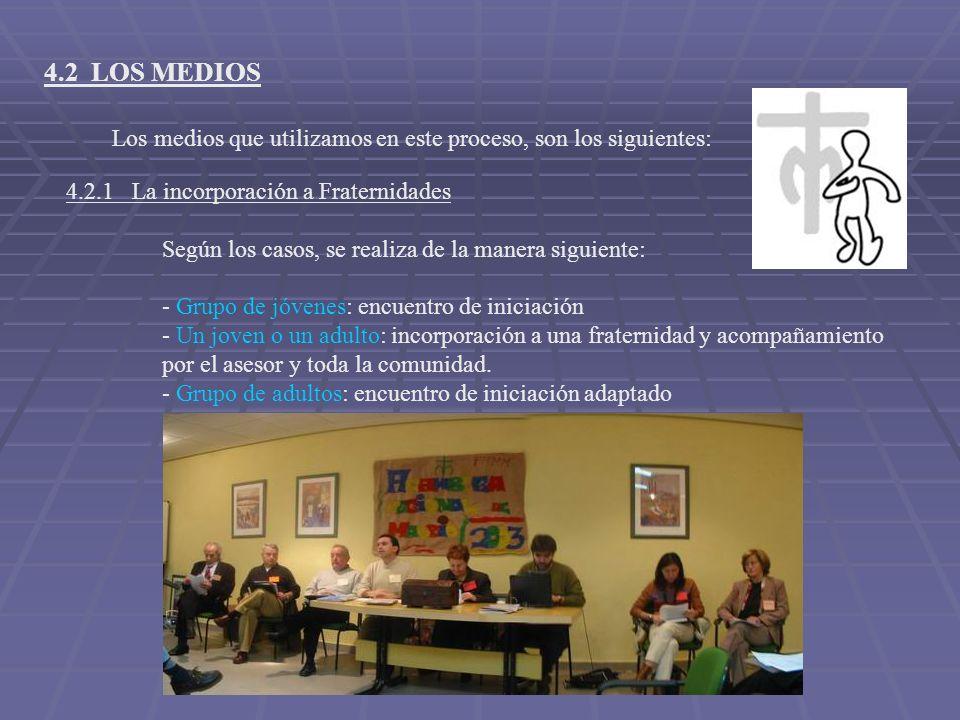 4.2 LOS MEDIOS Los medios que utilizamos en este proceso, son los siguientes: 4.2.1 La incorporación a Fraternidades Según los casos, se realiza de la