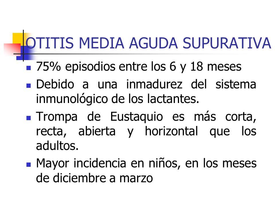 OTITIS MEDIA Inflamación del oido medio y se clasifica: Otitis media aguda supurativa (otitis media aguda, otitis media aguda purulenta) Otitis media
