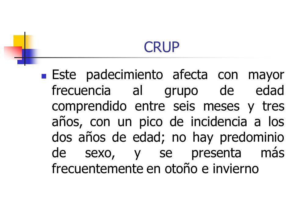CRUP (LARINGOTRAQUEOBRONQUITIS) Síndrome originado por un gran número de agentes virales. Se caracteriza por edema subglótico, dificultad respiratoria