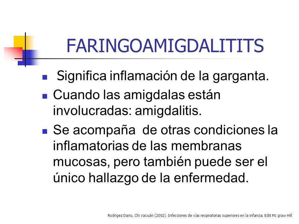 FARINGOAMIGDALITITS S ignifica inflamación de la garganta.