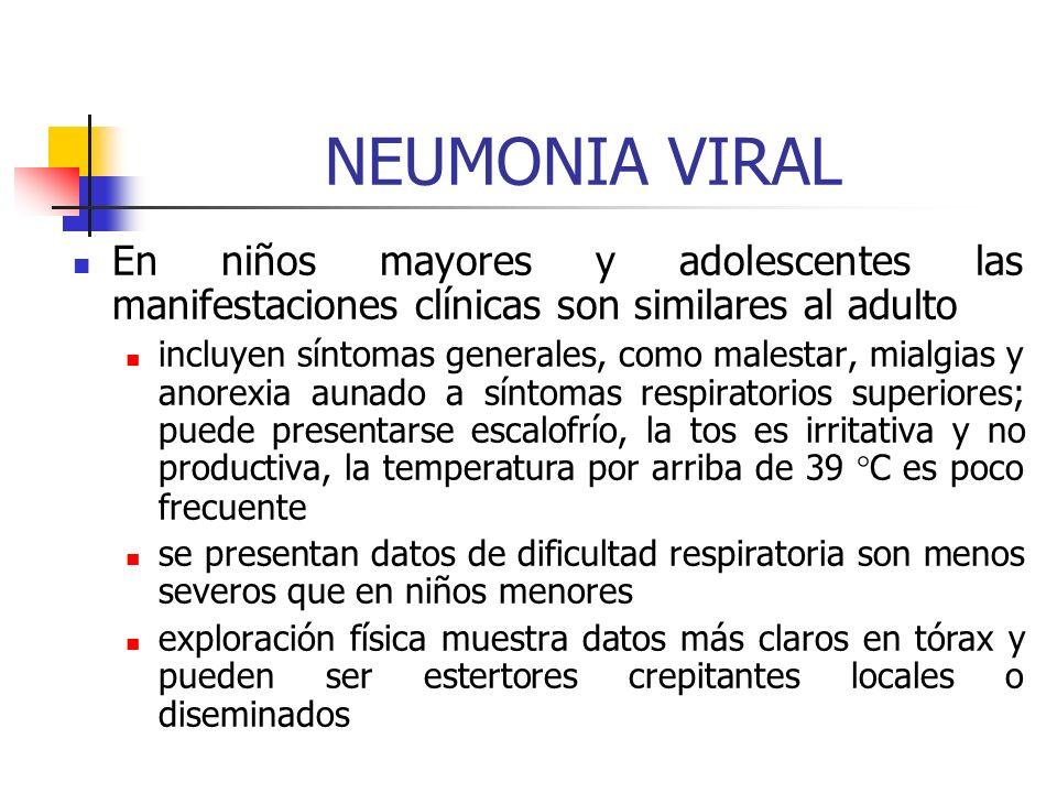 NEUMONIA VIRAL Generalmente después de uno a dos días de coriza, hiporexia y fiebre baja, se presenta un inicio gradual con incremento en la congestió