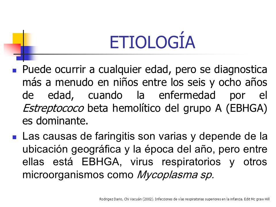 ETIOLOGÍA Puede ocurrir a cualquier edad, pero se diagnostica más a menudo en niños entre los seis y ocho años de edad, cuando la enfermedad por el Estreptococo beta hemolítico del grupo A (EBHGA) es dominante.