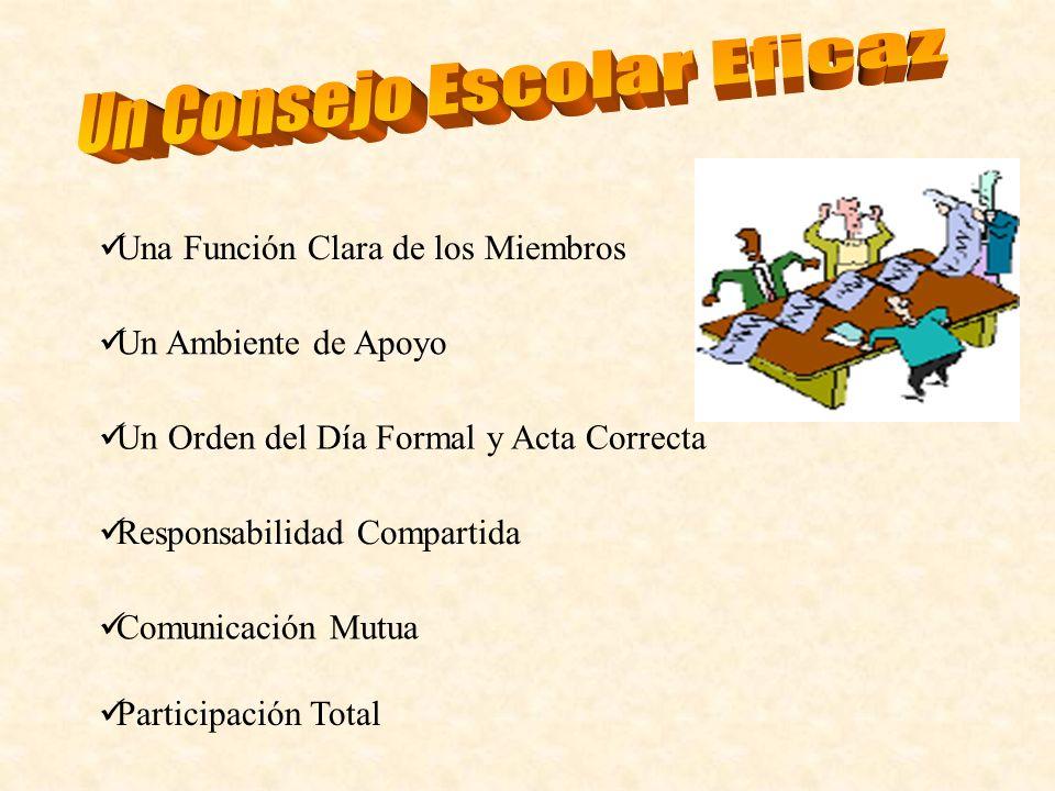 Una Función Clara de los Miembros Un Ambiente de Apoyo Participación Total Responsabilidad Compartida Un Orden del Día Formal y Acta Correcta Comunicación Mutua