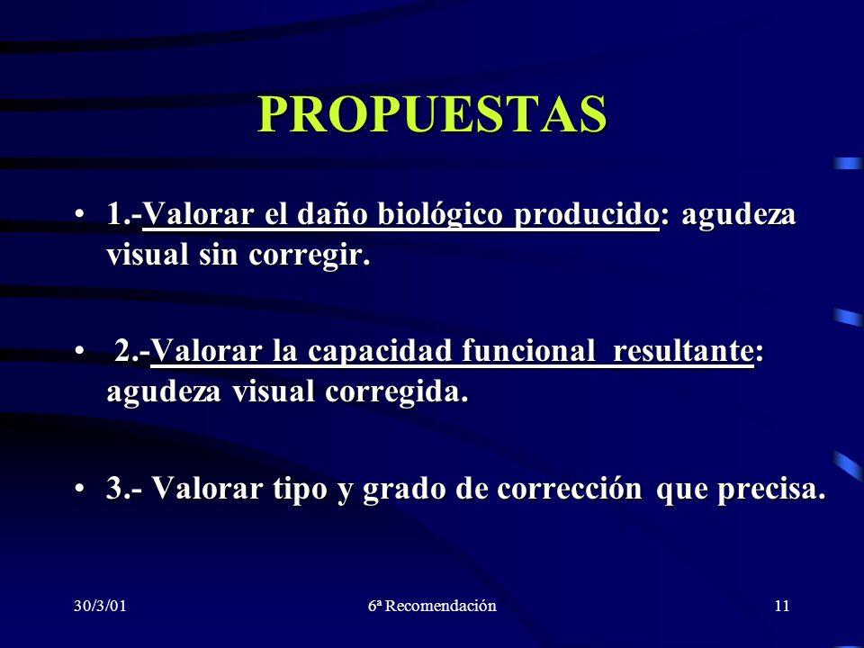 30/3/016ª Recomendación11 PROPUESTAS 1.-Valorar el daño biológico producido: agudeza visual sin corregir.1.-Valorar el daño biológico producido: agude