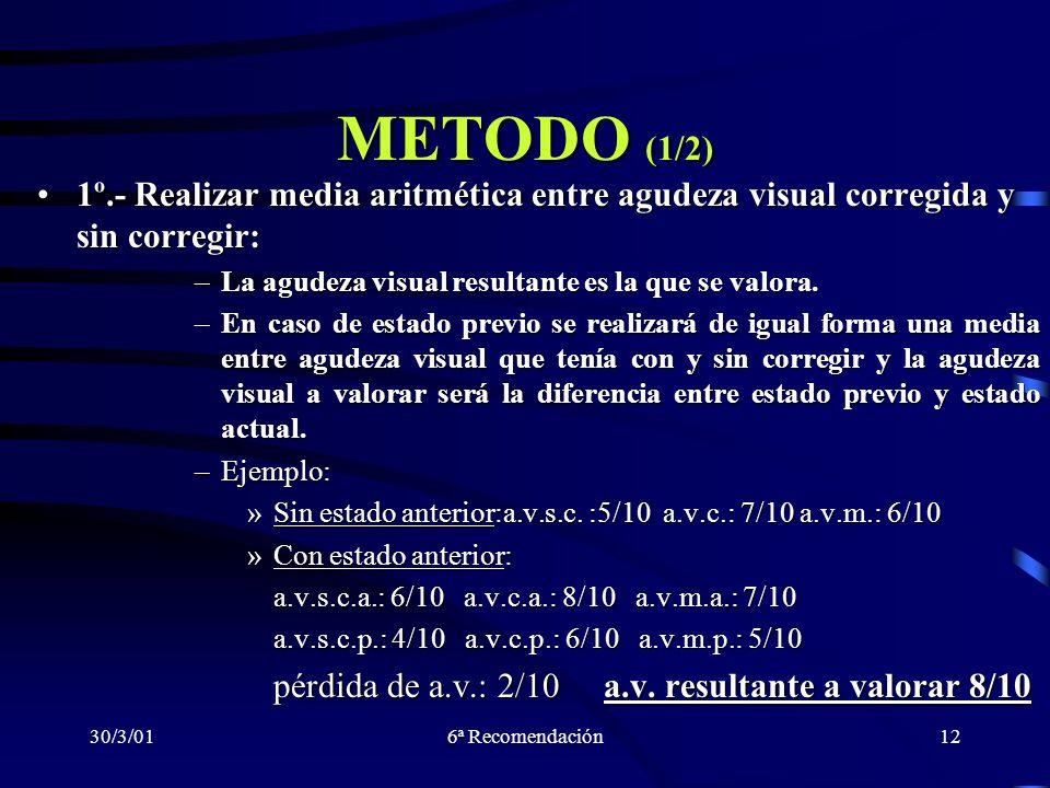 30/3/016ª Recomendación12 METODO (1/2) 1º.- Realizar media aritmética entre agudeza visual corregida y sin corregir:1º.- Realizar media aritmética ent
