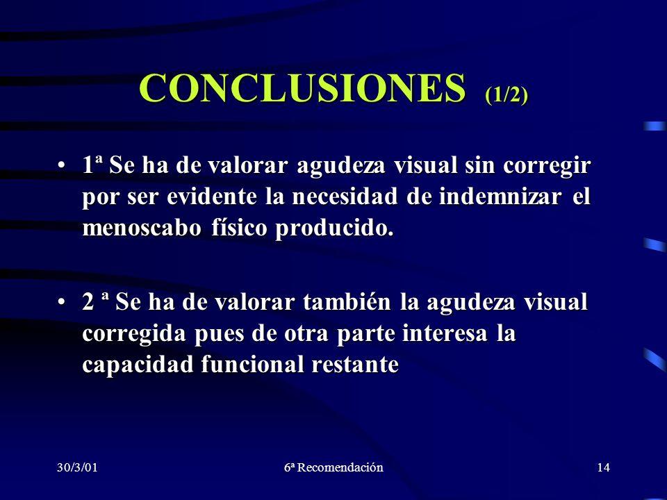 30/3/016ª Recomendación14 CONCLUSIONES (1/2) 1ª Se ha de valorar agudeza visual sin corregir por ser evidente la necesidad de indemnizar el menoscabo