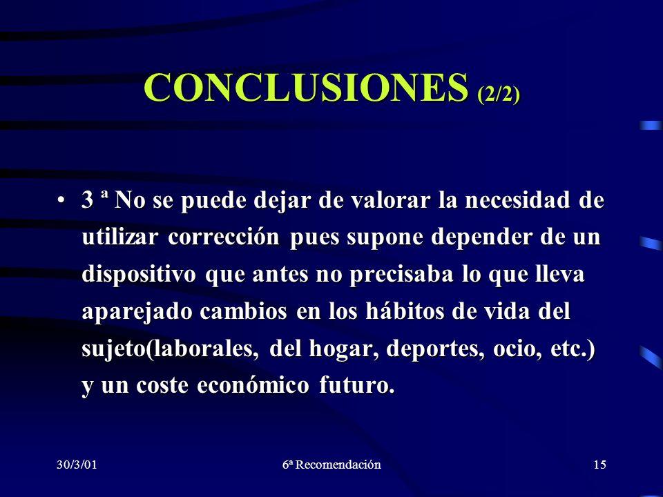 30/3/016ª Recomendación15 CONCLUSIONES (2/2) 3 ª No se puede dejar de valorar la necesidad de utilizar corrección pues supone depender de un dispositi