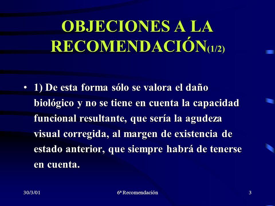 30/3/016ª Recomendación3 OBJECIONES A LA RECOMENDACIÓN OBJECIONES A LA RECOMENDACIÓN (1/2) 1)De esta forma sólo se valora el daño biológico y no se ti