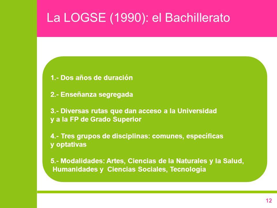 12 La LOGSE (1990): el Bachillerato 1.- Dos años de duración 2.- Enseñanza segregada 3.- Diversas rutas que dan acceso a la Universidad y a la FP de G