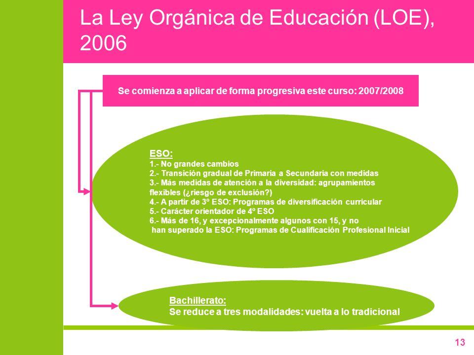 13 La Ley Orgánica de Educación (LOE), 2006 Se comienza a aplicar de forma progresiva este curso: 2007/2008 ESO: 1.- No grandes cambios 2.- Transición