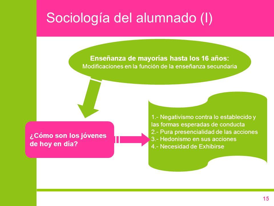 15 Sociología del alumnado (I) Enseñanza de mayorías hasta los 16 años: Modificaciones en la función de la enseñanza secundaria ¿Cómo son los jóvenes