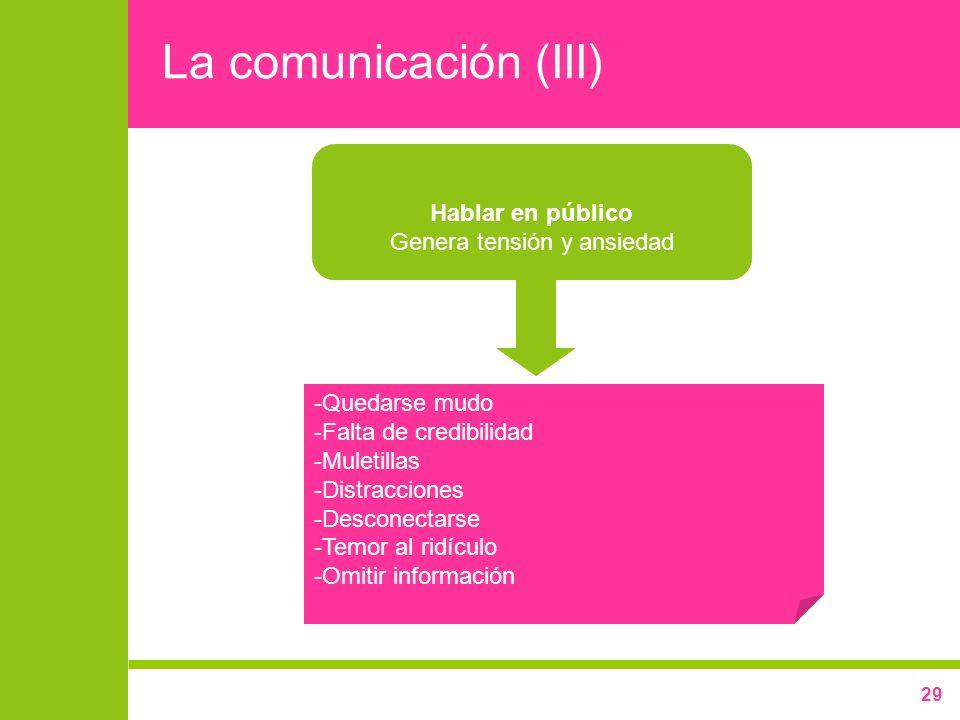 29 La comunicación (III) Hablar en público Genera tensión y ansiedad -Quedarse mudo -Falta de credibilidad -Muletillas -Distracciones -Desconectarse -