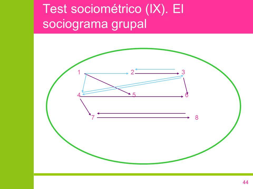 44 Test sociométrico (IX). El sociograma grupal 1 2 3 4 5 6 7 8