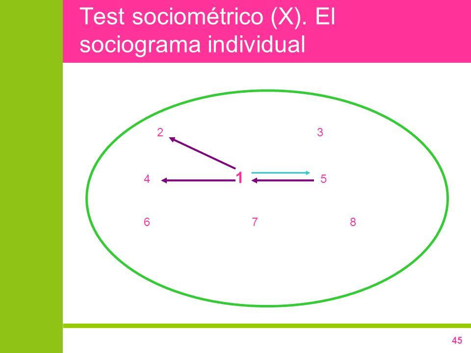 45 Test sociométrico (X). El sociograma individual 2 3 4 1 5 6 7 8