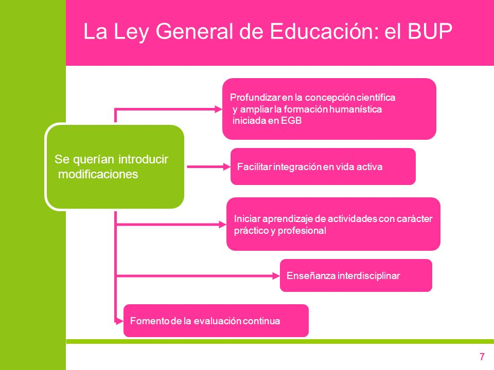 7 La Ley General de Educación: el BUP Se querían introducir modificaciones Profundizar en la concepción científica y ampliar la formación humanística
