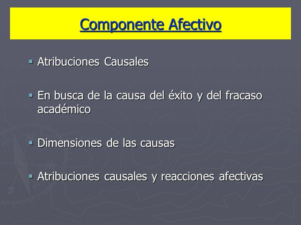Componente Afectivo Atribuciones Causales Atribuciones Causales En busca de la causa del éxito y del fracaso académico En busca de la causa del éxito