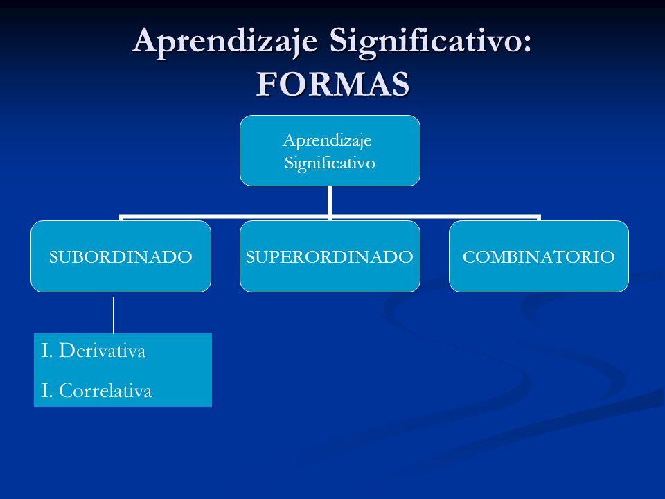 Aprendizaje Significativo: FORMAS Aprendizaje Significativo SUBORDINADOSUPERORDINADOCOMBINATORIO I. Derivativa I. Correlativa