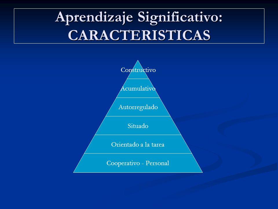 Aprendizaje Significativo: CARACTERISTICAS Constructivo Acumulativo Autorregulado Situado Orientado a la tarea Cooperativo - Personal