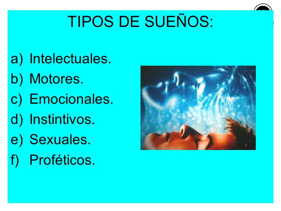 11 TIPOS DE SUEÑOS: a)Intelectuales. b)Motores. c)Emocionales. d)Instintivos. e)Sexuales. f)Proféticos.