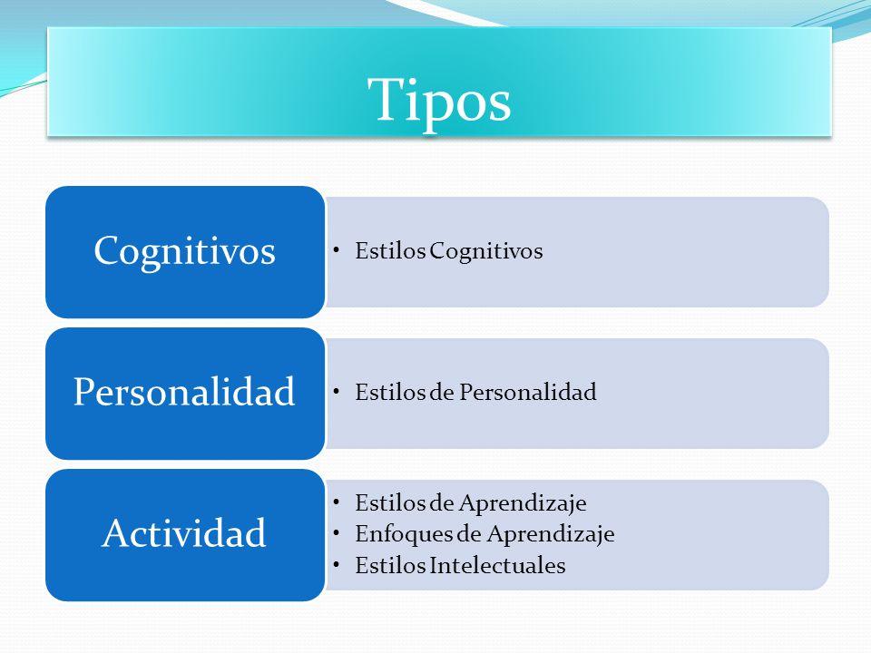 Tipos Estilos Cognitivos Cognitivos Estilos de Personalidad Personalidad Estilos de Aprendizaje Enfoques de Aprendizaje Estilos Intelectuales Activida