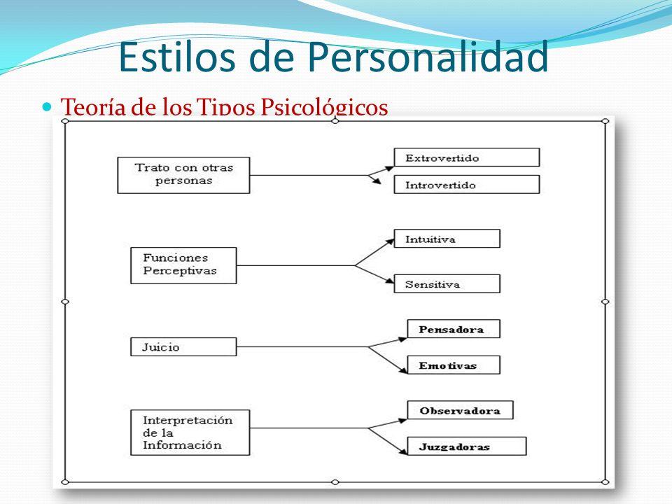 Estilos de Personalidad Teoría de los Tipos Psicológicos