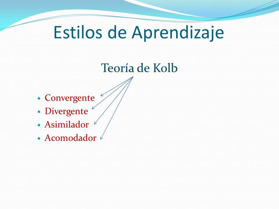 Estilos de Aprendizaje Teoría de Kolb Convergente Divergente Asimilador Acomodador