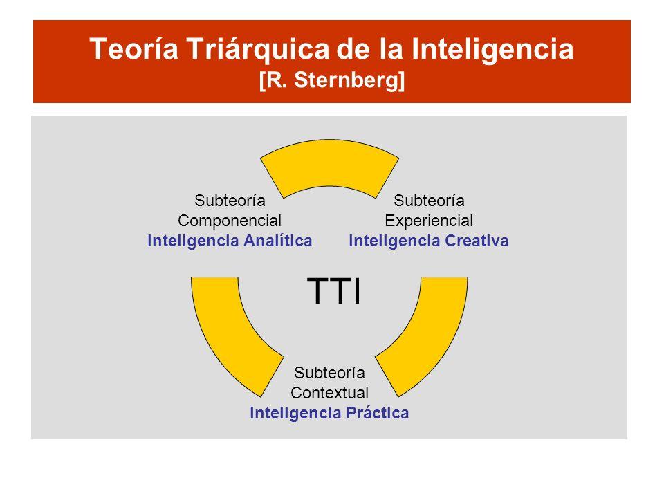 Teoría Triárquica de la Inteligencia [R. Sternberg] Subteoría Experiencial Inteligencia Creativa Subteoría Contextual Inteligencia Práctica Subteoría