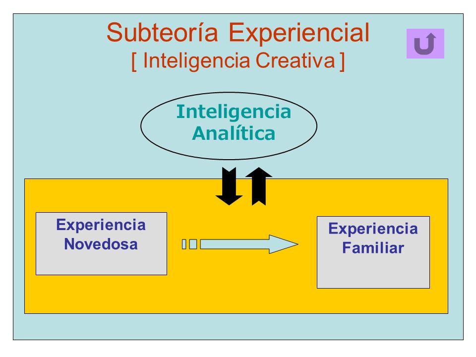 Subteoría Experiencial [ Inteligencia Creativa ] Experiencia Familiar Experiencia Novedosa Inteligencia Analítica