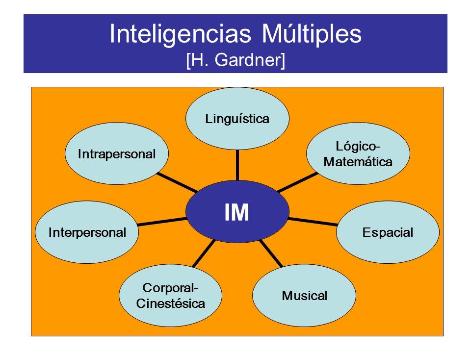 Inteligencias Múltiples [H. Gardner] IM Linguística Lógico- Matemática EspacialMusical Corporal- Cinestésica InterpersonalIntrapersonal