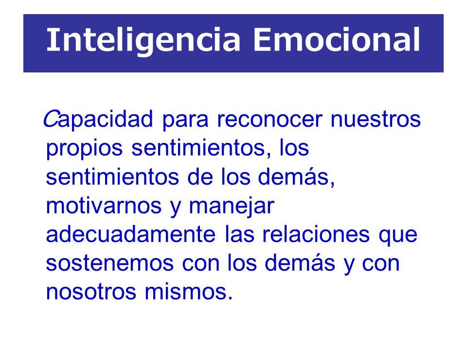 Inteligencia Emocional Capacidad para reconocer nuestros propios sentimientos, los sentimientos de los demás, motivarnos y manejar adecuadamente las r